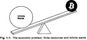 """0%比特幣總供應量已被開採"""""""