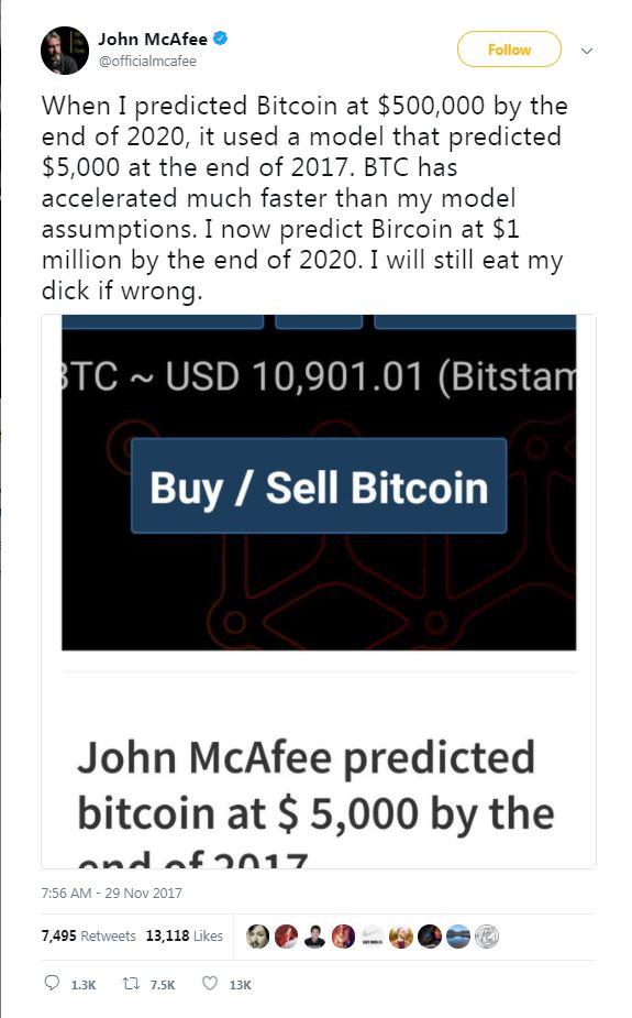 McAfee推預比特幣價格於2020年達100萬美元