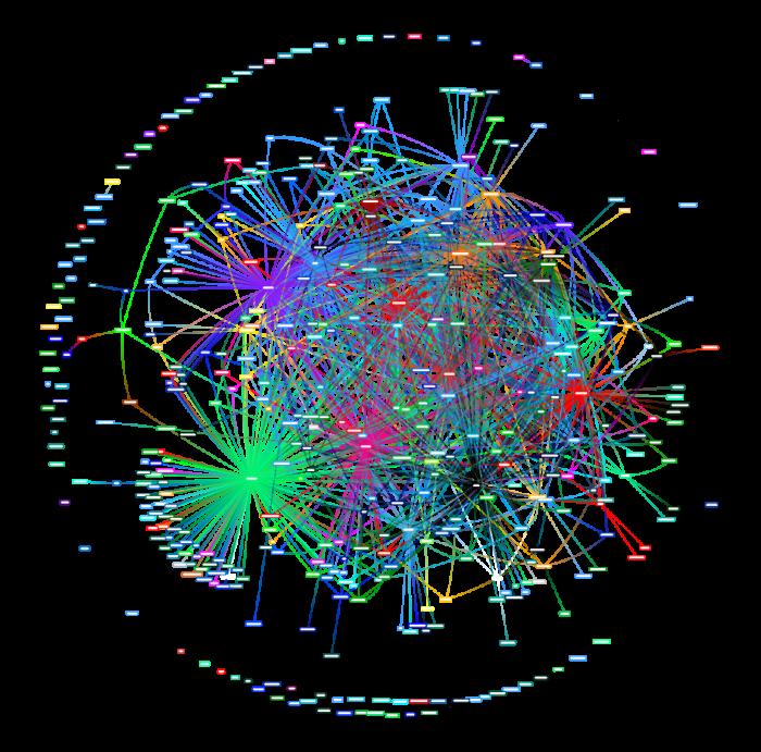 閃電網絡用量極速發展