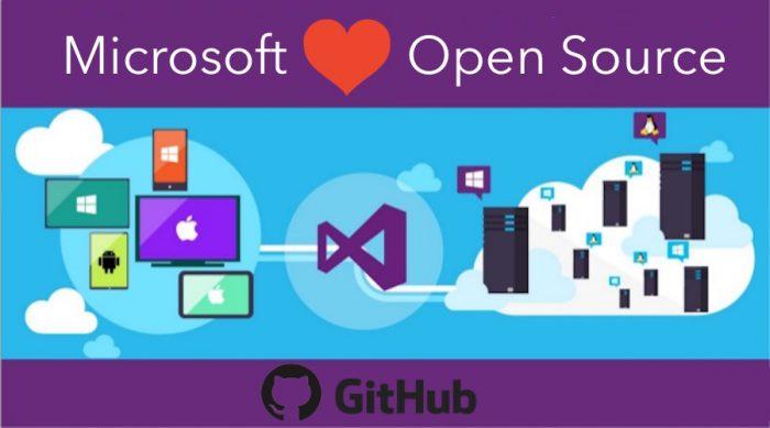 微軟收購GitHub,比特幣核心開發人員:源代碼移走
