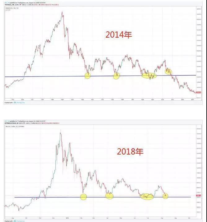 數字貨幣趨勢狂人 | 中秋快樂,9月24日行情分析