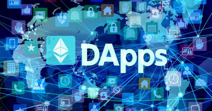 數據:數字貨幣市場並未對DAPP行情造成多大的影響