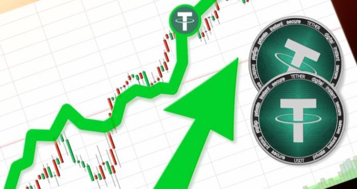 快訊 | 加密分析師:市場避險需求增加 穩定幣日均交易價格均有所提升