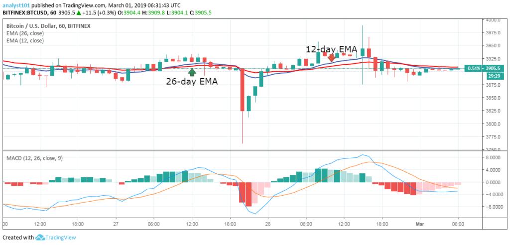 """月1日-比特幣(BTC)每日價格預測"""""""