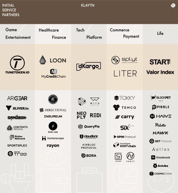 Klaytn Welcomes 8 New Blockchain Partners
