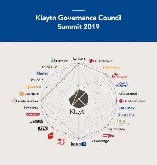 Klaytn Governance Council