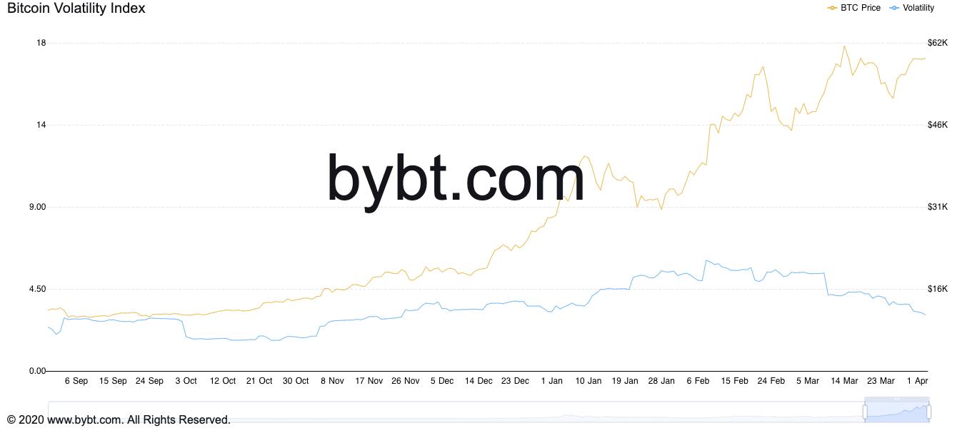 幾乎跟蘋果平起平坐!加密貨幣總市值衝破 2 兆美元